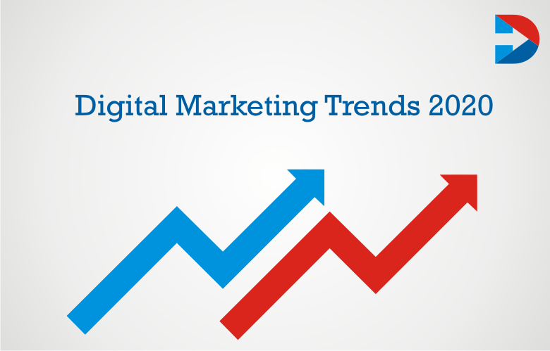 Advanced Digital Marketing Trends 2020