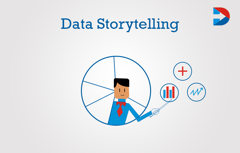 Data Storytelling: The Next Big Thing For Marketing