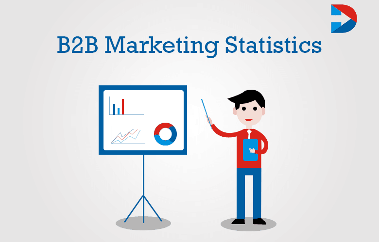 B2B Marketing Statistics
