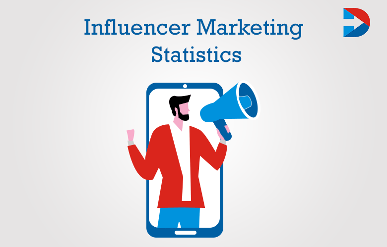 50 Influencer Marketing Statistics Marketers Should Know In 2020