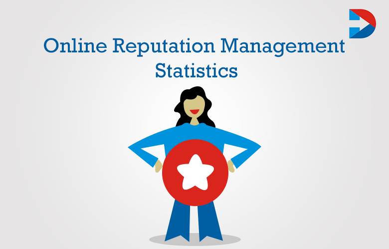 Online Reputation Management Statistics