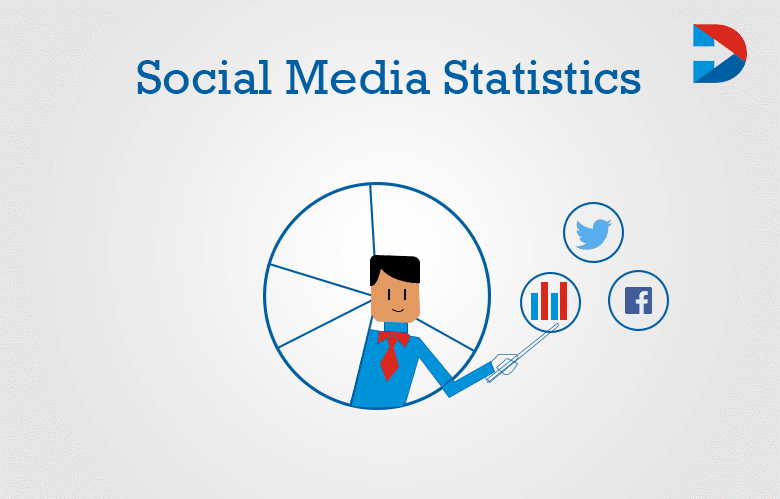 50 Amazing Social Media Statistics That Matter To Marketers