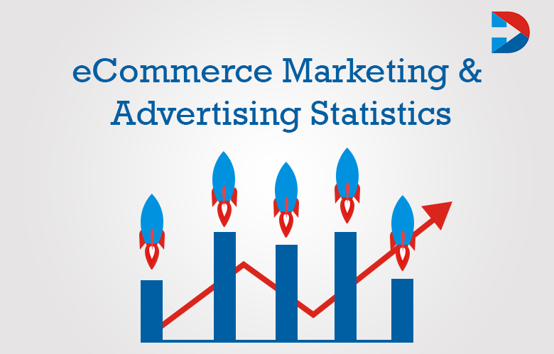 ECommerce Marketing & Advertising Statistics