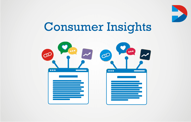 Consumer Insights 101 : 50 Consumer Insights Platform And Tools For 2020