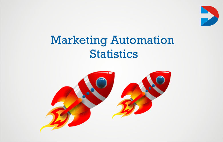 50 Marketing Automation Statistics You Need To Know In 2020