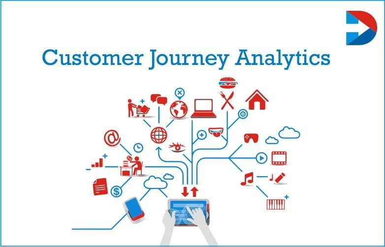 Customer Journey Analytics 101: Visualizing The Customer Journey & Experience Optimization
