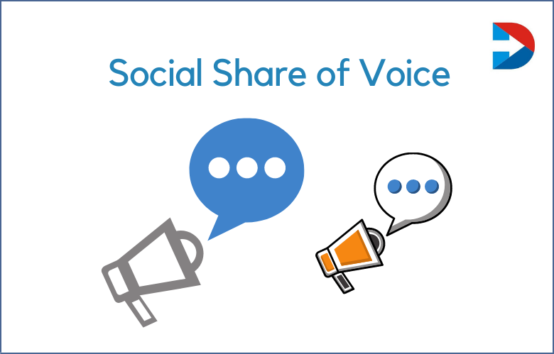 Social Share Of Voice
