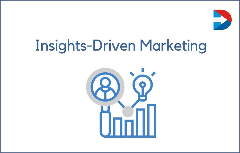 Insights-driven Marketing